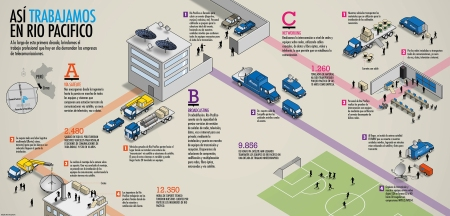 Brochure Infografia